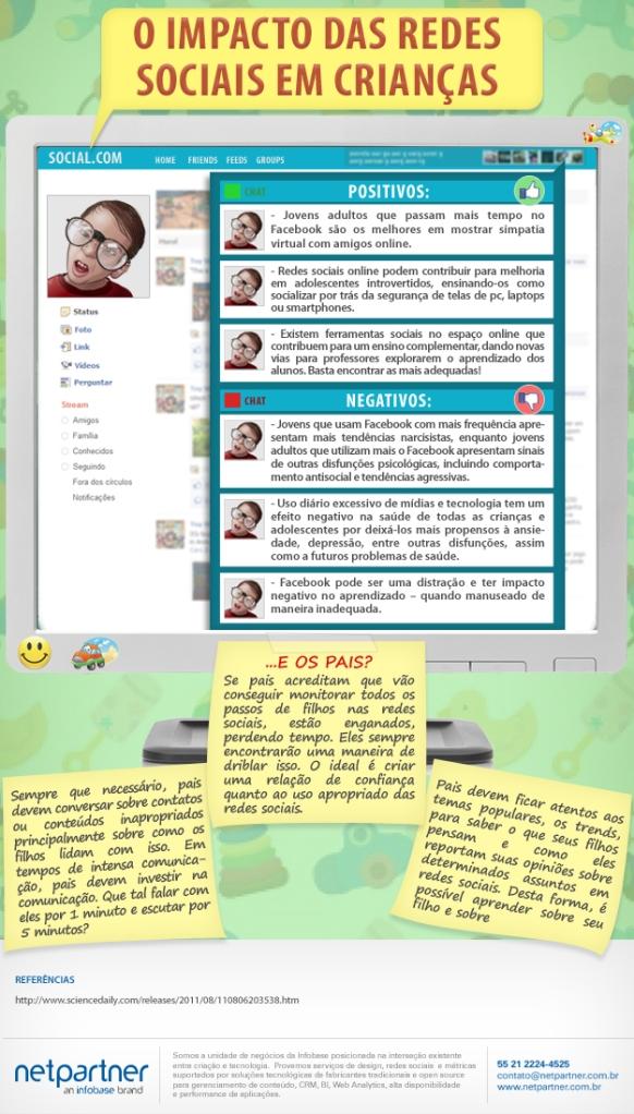 infografico-criancas-redes-sociais