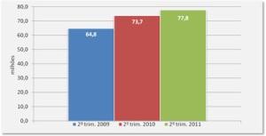 Gráfico_Acesso_a_Internet