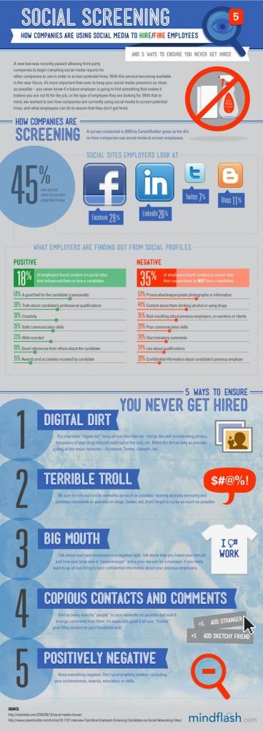 emprego-redes-sociais