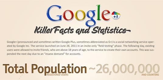 Infografico-Google-plus