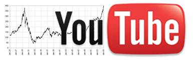 analytics-youtube