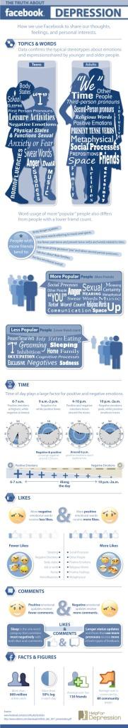 Facebook-depressao-infografico