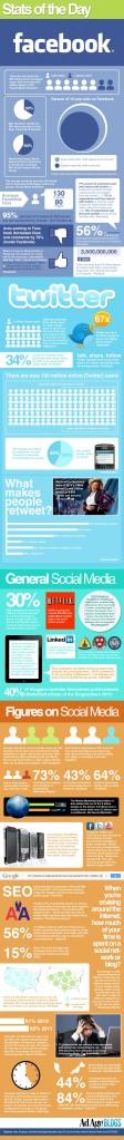 social-media-statistics_grafico