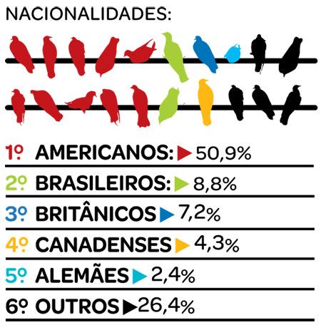 twitter-nacionalidades