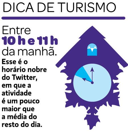 twitter-turismo