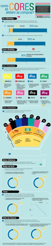cores-compras-consumidor