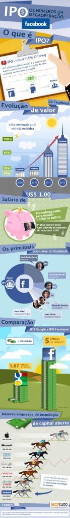 infografico-facebook-ipo