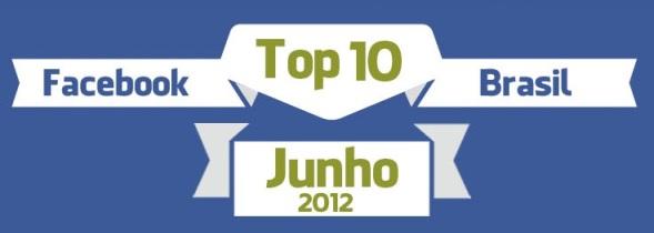 Top Marcas Facebook Brasil titulo