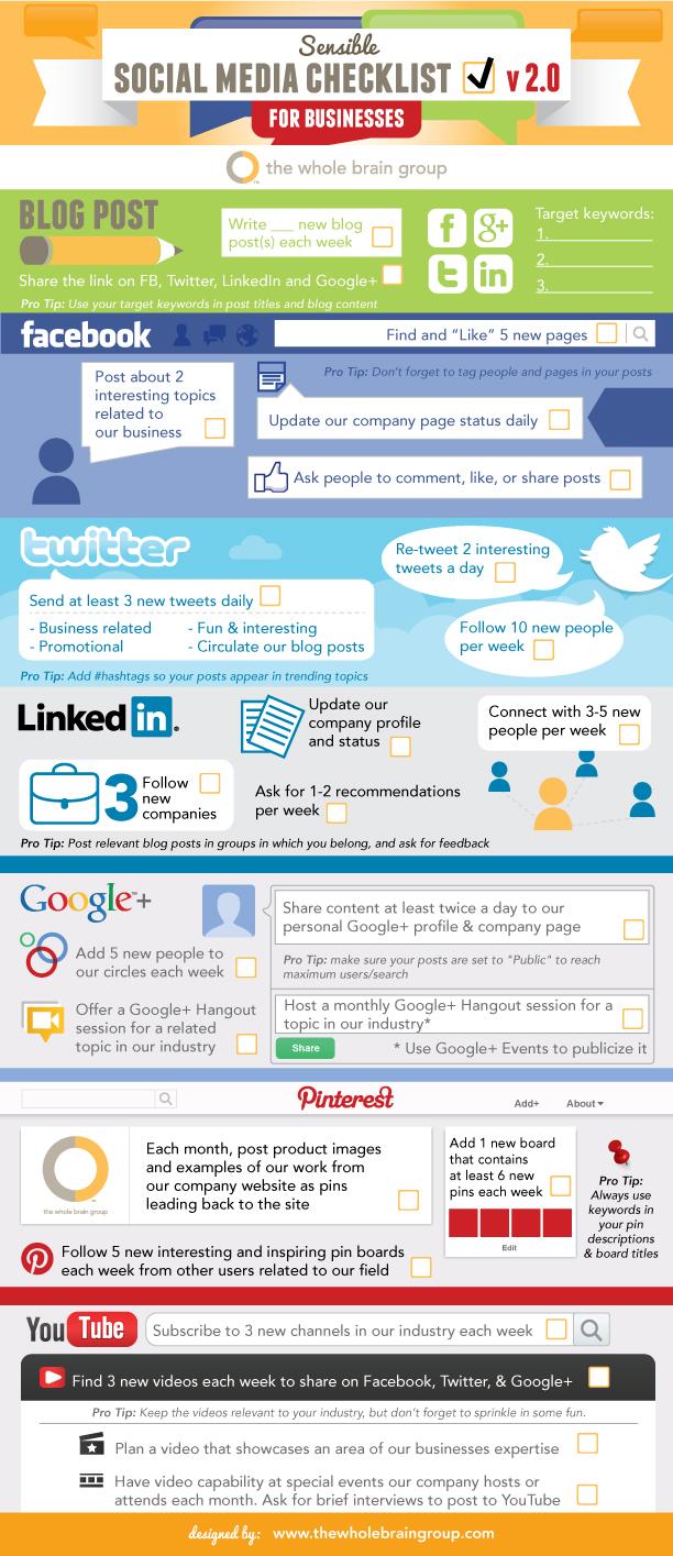 Infográfico Checklist para Mídias Sociais